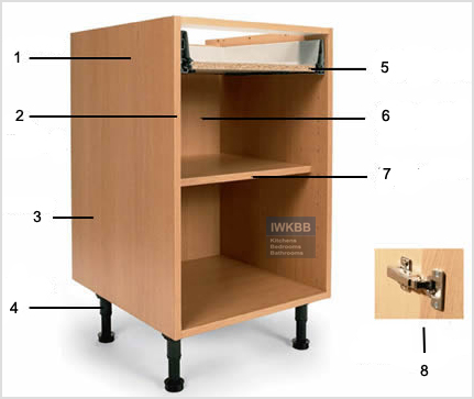 Fitted kitchens supplied fitted across the north west for Fitted kitchen drawer unit